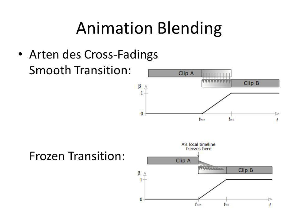 Animation Blending Arten des Cross-Fadings Smooth Transition: Frozen Transition: