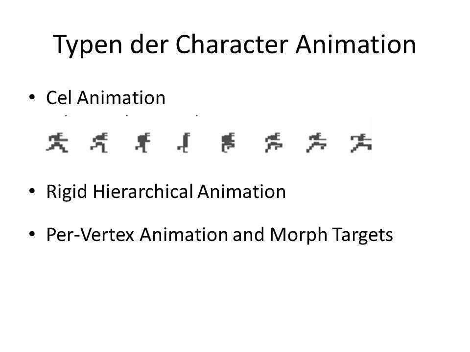 Typen der Character Animation Skinned Animation