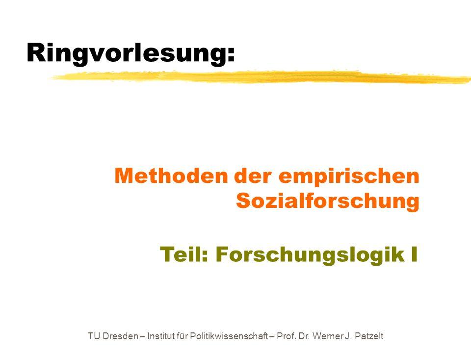 TU Dresden – Institut für Politikwissenschaft – Prof. Dr. Werner J. Patzelt Ringvorlesung: Methoden der empirischen Sozialforschung Teil: Forschungslo