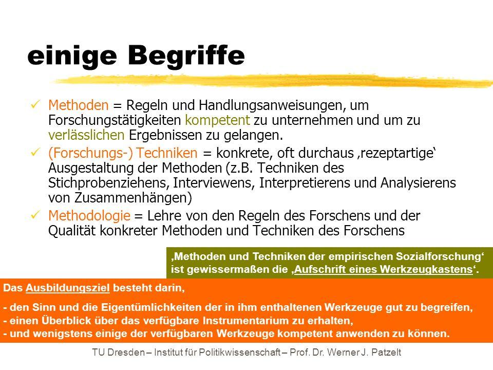 TU Dresden – Institut für Politikwissenschaft – Prof. Dr. Werner J. Patzelt einige Begriffe Methoden = Regeln und Handlungsanweisungen, um Forschungst