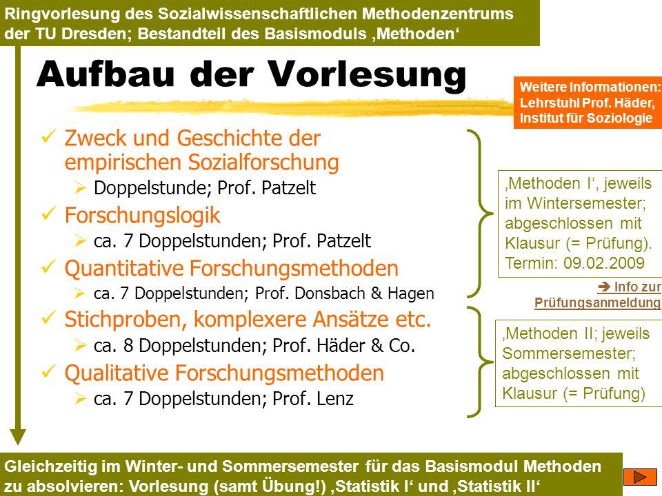 TU Dresden – Institut für Politikwissenschaft – Prof. Dr. Werner J. Patzelt Aufbau der Vorlesung Zweck und Geschichte der empirischen Sozialforschung