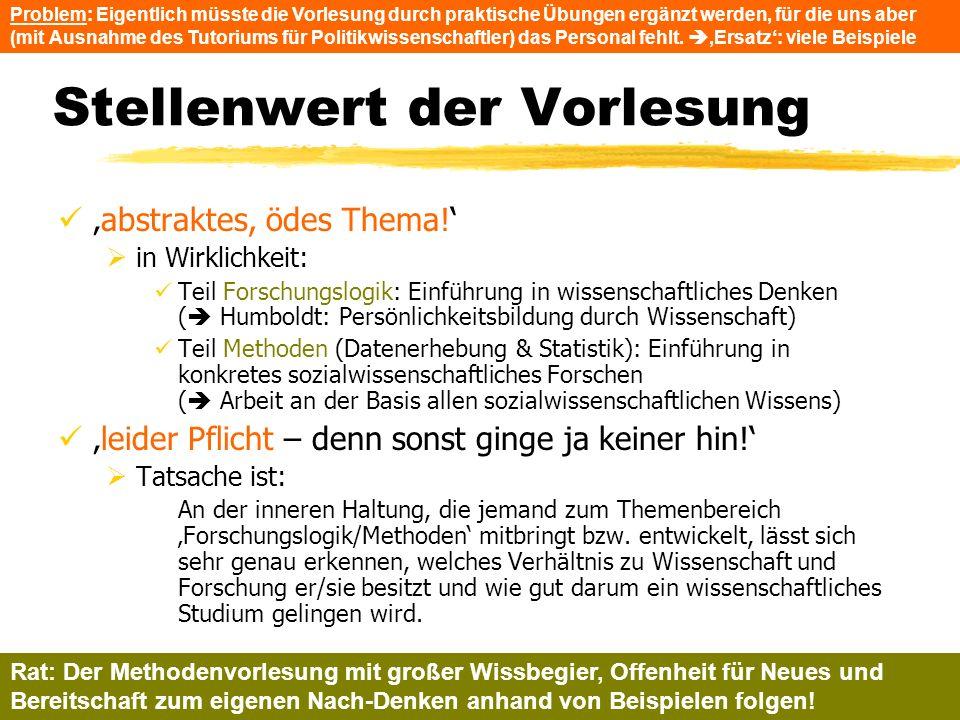 TU Dresden – Institut für Politikwissenschaft – Prof. Dr. Werner J. Patzelt Stellenwert der Vorlesung abstraktes, ödes Thema! in Wirklichkeit: Teil Fo