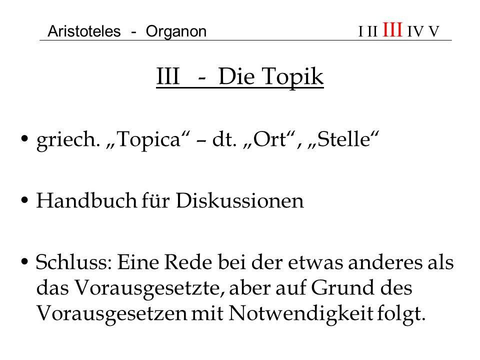 III - Die Topik griech. Topica – dt. Ort, Stelle Handbuch für Diskussionen Schluss: Eine Rede bei der etwas anderes als das Vorausgesetzte, aber auf G