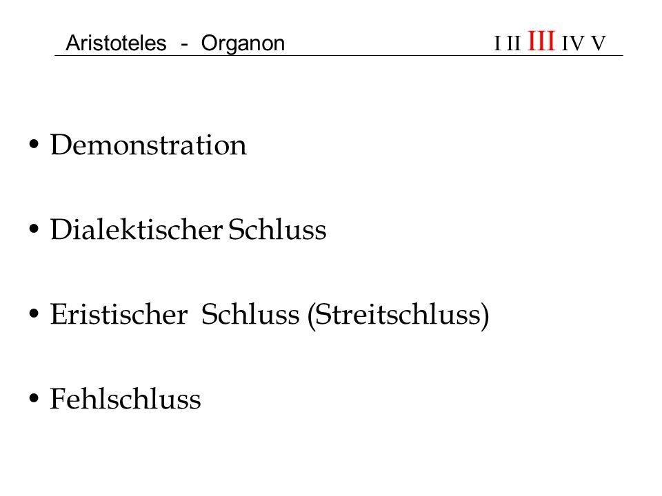 Aristoteles - Organon I II III IV V Demonstration Dialektischer Schluss Eristischer Schluss (Streitschluss) Fehlschluss