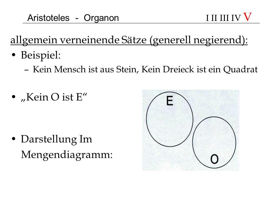 Aristoteles - Organon I II III IV V allgemein verneinende Sätze (generell negierend): Beispiel: –Kein Mensch ist aus Stein, Kein Dreieck ist ein Quadr