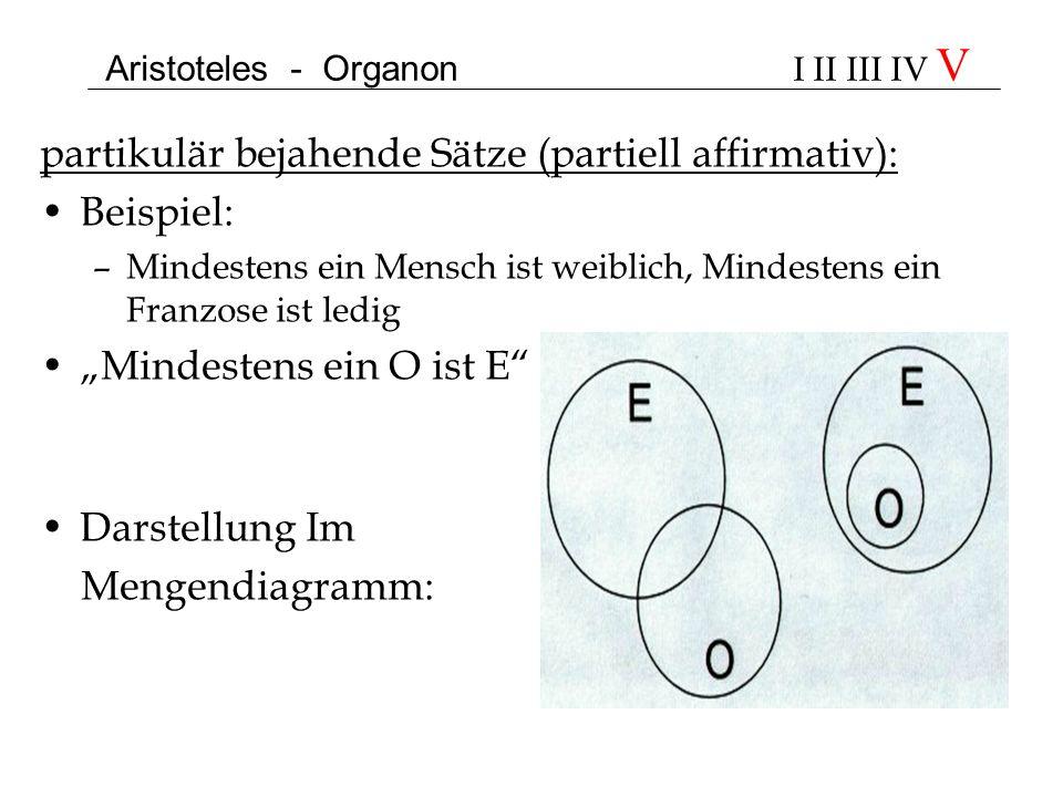 Aristoteles - Organon I II III IV V partikulär bejahende Sätze (partiell affirmativ): Beispiel: –Mindestens ein Mensch ist weiblich, Mindestens ein Fr