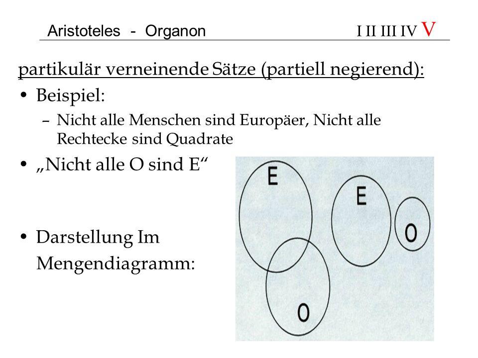 Aristoteles - Organon I II III IV V partikulär verneinende Sätze (partiell negierend): Beispiel: –Nicht alle Menschen sind Europäer, Nicht alle Rechte
