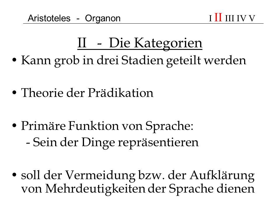 Aristoteles - Organon I II III IV V II - Die Kategorien Kann grob in drei Stadien geteilt werden Theorie der Prädikation Primäre Funktion von Sprache: