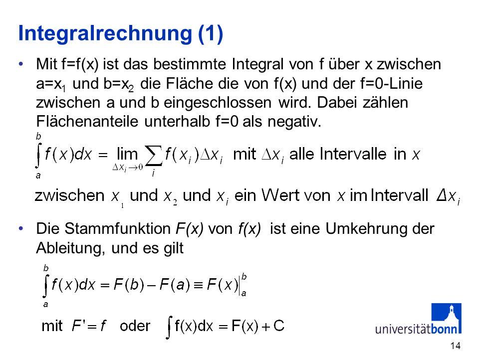 14 Integralrechnung (1) Mit f=f(x) ist das bestimmte Integral von f über x zwischen a=x 1 und b=x 2 die Fläche die von f(x) und der f=0-Linie zwischen