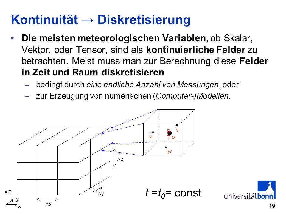 19 Kontinuität Diskretisierung Die meisten meteorologischen Variablen, ob Skalar, Vektor, oder Tensor, sind als kontinuierliche Felder zu betrachten.