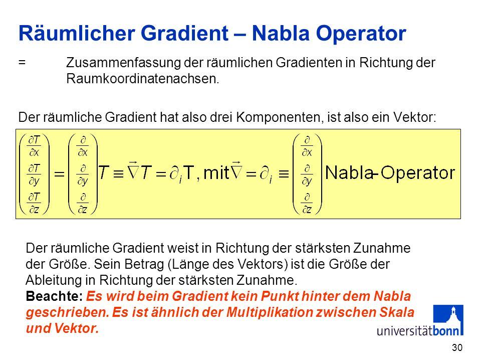 30 Räumlicher Gradient – Nabla Operator = Zusammenfassung der räumlichen Gradienten in Richtung der Raumkoordinatenachsen. Der räumliche Gradient hat