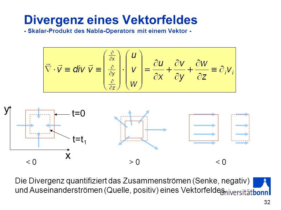 32 Divergenz eines Vektorfeldes - Skalar-Produkt des Nabla-Operators mit einem Vektor - x 0 < 0 Die Divergenz quantifiziert das Zusammenströmen (Senke