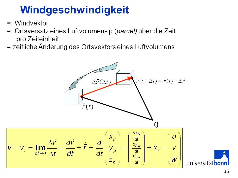 35 Windgeschwindigkeit = Windvektor = Ortsversatz eines Luftvolumens p (parcel) über die Zeit pro Zeiteinheit = zeitliche Änderung des Ortsvektors ein