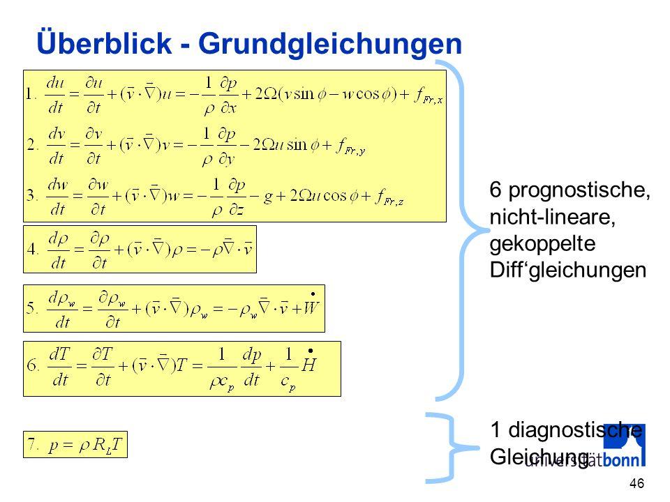 46 Überblick - Grundgleichungen 6 prognostische, nicht-lineare, gekoppelte Diffgleichungen 1 diagnostische Gleichung