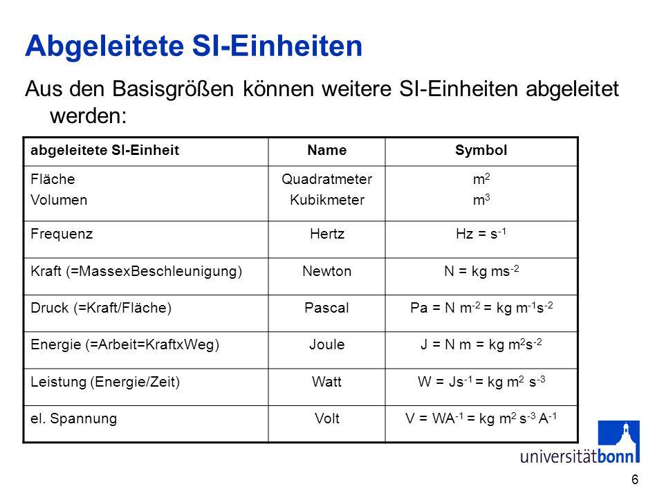 6 Abgeleitete SI-Einheiten Aus den Basisgrößen können weitere SI-Einheiten abgeleitet werden: abgeleitete SI-EinheitNameSymbol Fläche Volumen Quadratm