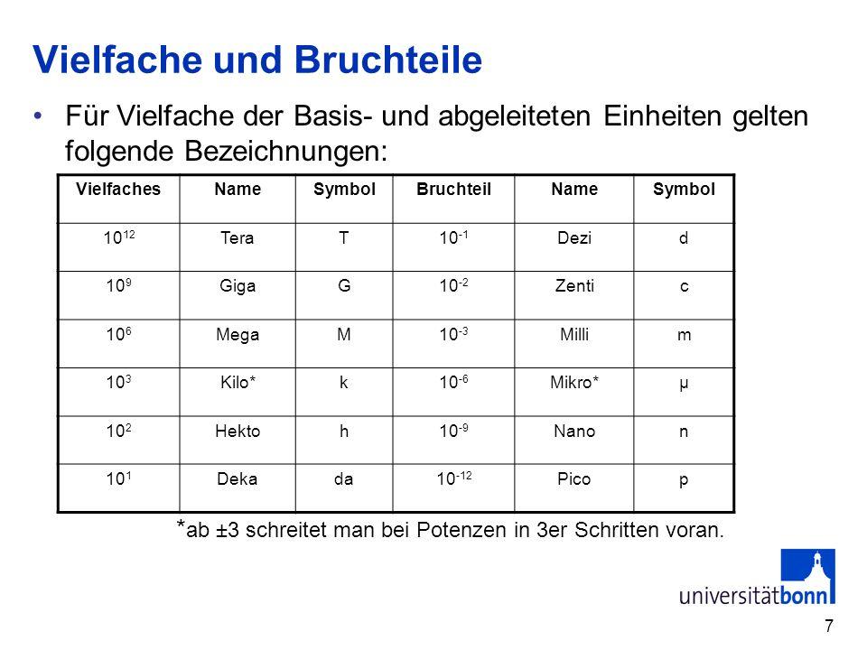 7 Vielfache und Bruchteile Für Vielfache der Basis- und abgeleiteten Einheiten gelten folgende Bezeichnungen: VielfachesNameSymbolBruchteilNameSymbol