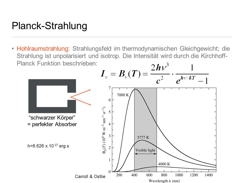 Planck-Strahlung Hohlraumstrahlung: Strahlungsfeld im thermodynamischen Gleichgewicht; die Strahlung ist unpolarisiert und isotrop. Die Intensität wir