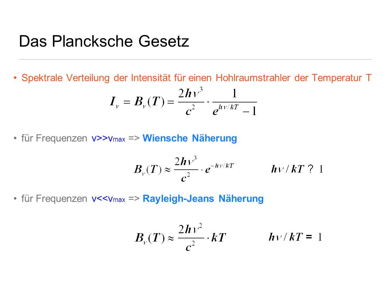 Das Plancksche Gesetz Spektrale Verteilung der Intensität für einen Hohlraumstrahler der Temperatur T für Frequenzen ν>>ν max => Wiensche Näherung für