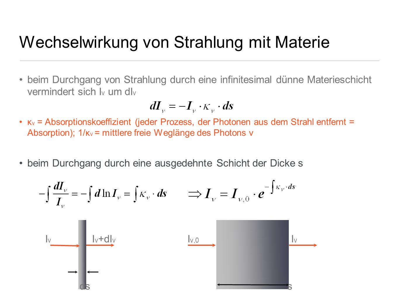 Wechselwirkung von Strahlung mit Materie beim Durchgang von Strahlung durch eine infinitesimal dünne Materieschicht vermindert sich I ν um dI ν κ ν =