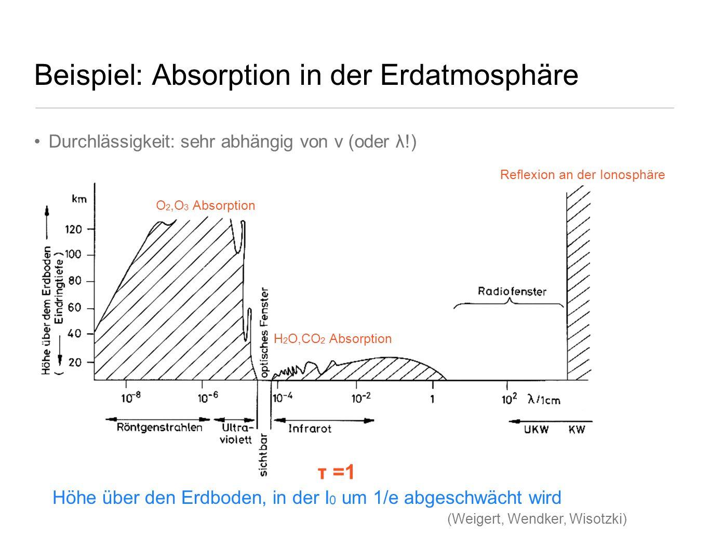 Beispiel: Absorption in der Erdatmosphäre Durchlässigkeit: sehr abhängig von ν (oder λ!) (Weigert, Wendker, Wisotzki) τ =1 Höhe über den Erdboden, in