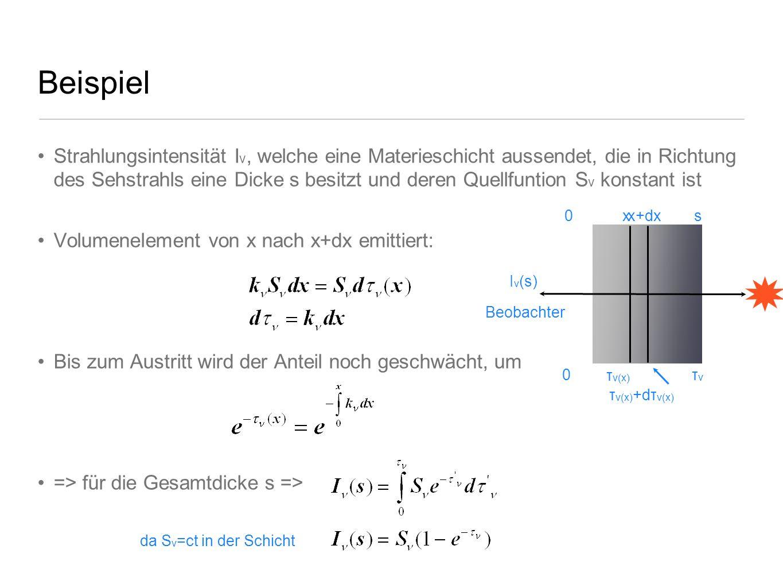 Beispiel Strahlungsintensität I ν, welche eine Materieschicht aussendet, die in Richtung des Sehstrahls eine Dicke s besitzt und deren Quellfuntion S