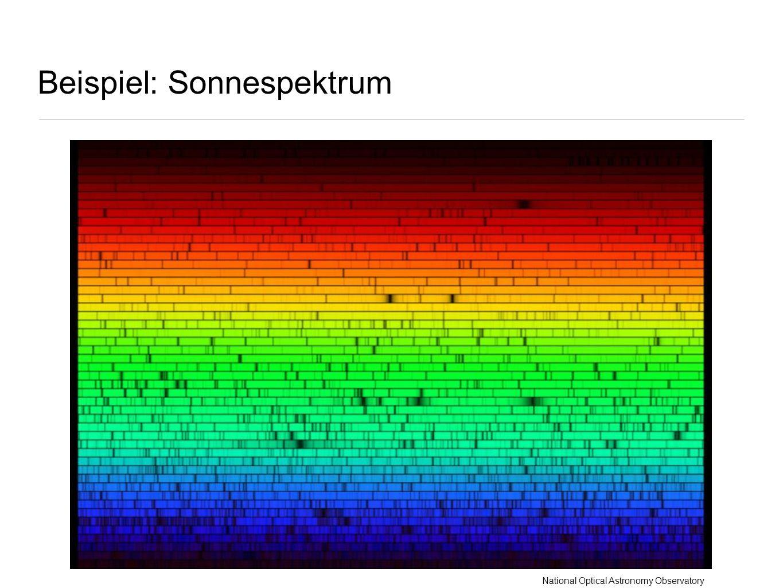 Beispiel: Sonnespektrum National Optical Astronomy Observatory