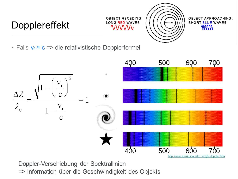 Dopplereffekt Falls v r c => die relativistische Dopplerformel http://www.astro.ucla.edu/~wright/doppler.htm Doppler-Verschiebung der Spektrallinien =