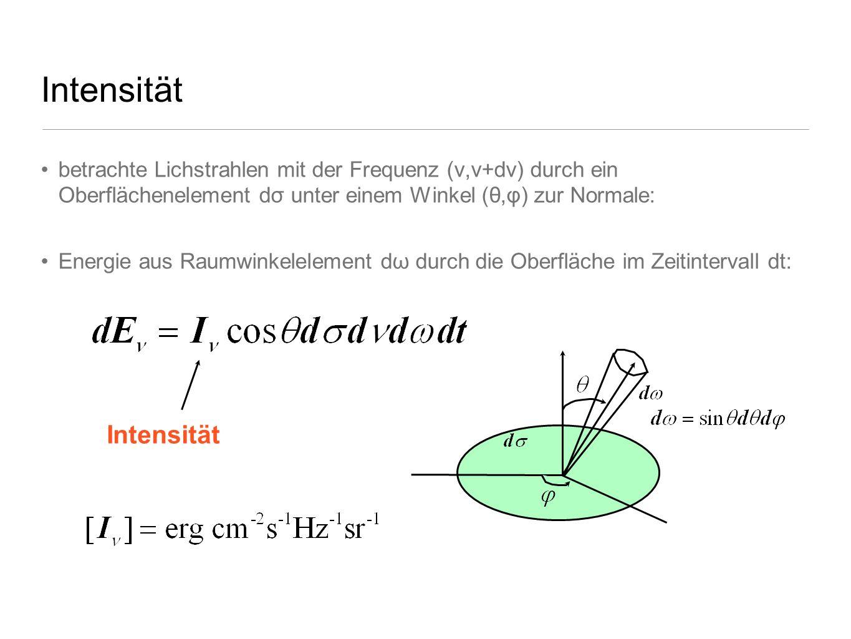 Intensität betrachte Lichstrahlen mit der Frequenz (ν,ν+dν) durch ein Oberflächenelement dσ unter einem Winkel (θ,φ) zur Normale: Energie aus Raumwink