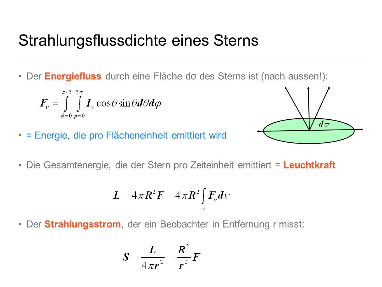 Strahlungsflussdichte eines Sterns Der Energiefluss durch eine Fläche dσ des Sterns ist (nach aussen!): = Energie, die pro Flächeneinheit emittiert wi