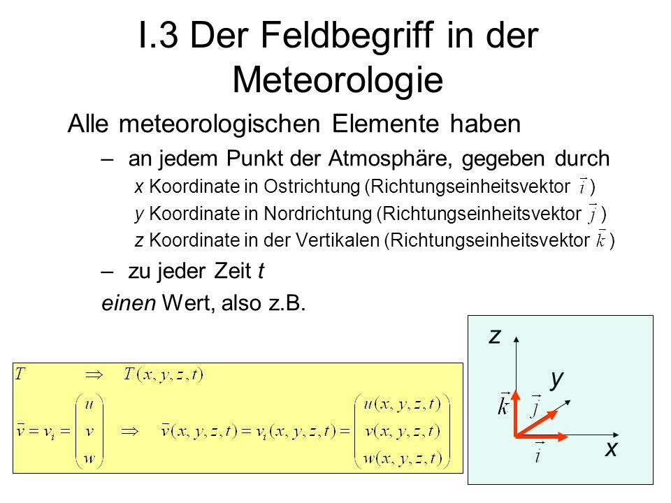 Vektoren - Schreibweisen im kartesischen Koordinatensystem- x z y