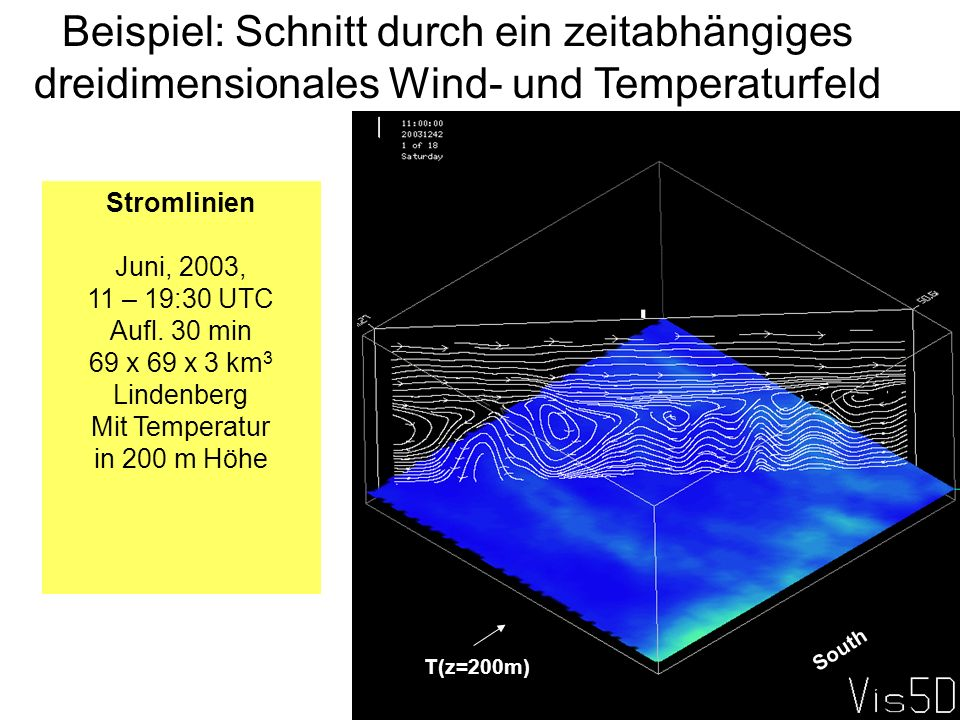 I.4 Vektor-Operationen und Ableitungen Skalar-Produkt Vektor-Produkt Nabla-Operator Divergenz Partielle Ableitung Totale (individuelle Ableitung)