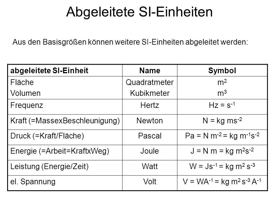 Vielfache und Bruchteile Für Vielfache der Basis- und abgeleiteten Einheiten gelten folgende Bezeichnungen: VielfachesNameSymbolBruchteilNameSymbol 10 12 TeraT10 -1 Dezid 10 9 GigaG10 -2 Zentic 10 6 MegaM10 -3 Millim 10 3 Kilok10 -6 Mikroμ 10 2 Hektoh10 -9 Nanon 10 1 Dekada10 -12 Picop