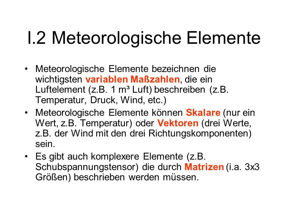 Einige wichtige Elemente ElementSymbolSI-Einheit ungefährer Wert in Bodennähe Bedeutung Luftdruck (S)p kg/(ms 2) = Pa 101325 Antrieb für die Luftbewegung Luftdichte (S) kg/m 3 1,2 Masse, Trägheit Lufttemperatur (S)TK288,15 Wärme- energie Luftfeuchte (S)verschieden variabel Wolken, Niederschlag, Energie Windgeschwin- digkeit (V) m/s0 - 20 Impuls der Luft Schubspannungs- tensor (T) τkg/(ms²)sehr variabelReibung Strahlungsfluss- dichte (S) FW/m 2 0 - 1000Wärmequelle