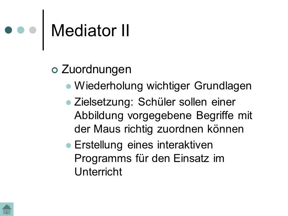 Mediator II Zuordnungen Wiederholung wichtiger Grundlagen Zielsetzung: Schüler sollen einer Abbildung vorgegebene Begriffe mit der Maus richtig zuordnen können Erstellung eines interaktiven Programms für den Einsatz im Unterricht