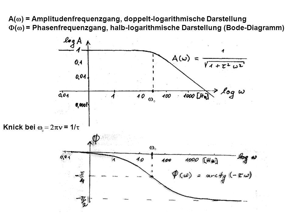 A( ) = Amplitudenfrequenzgang, doppelt-logarithmische Darstellung ( ) = Phasenfrequenzgang, halb-logarithmische Darstellung (Bode-Diagramm) Knick bei