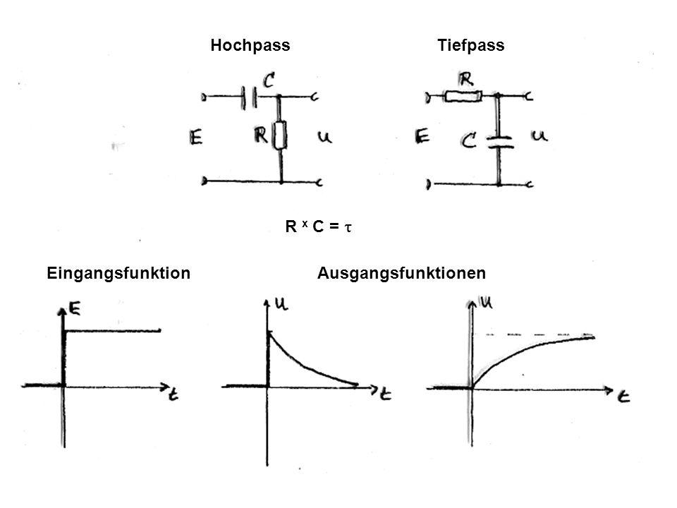 Hochpass Tiefpass EingangsfunktionAusgangsfunktionen R x C =