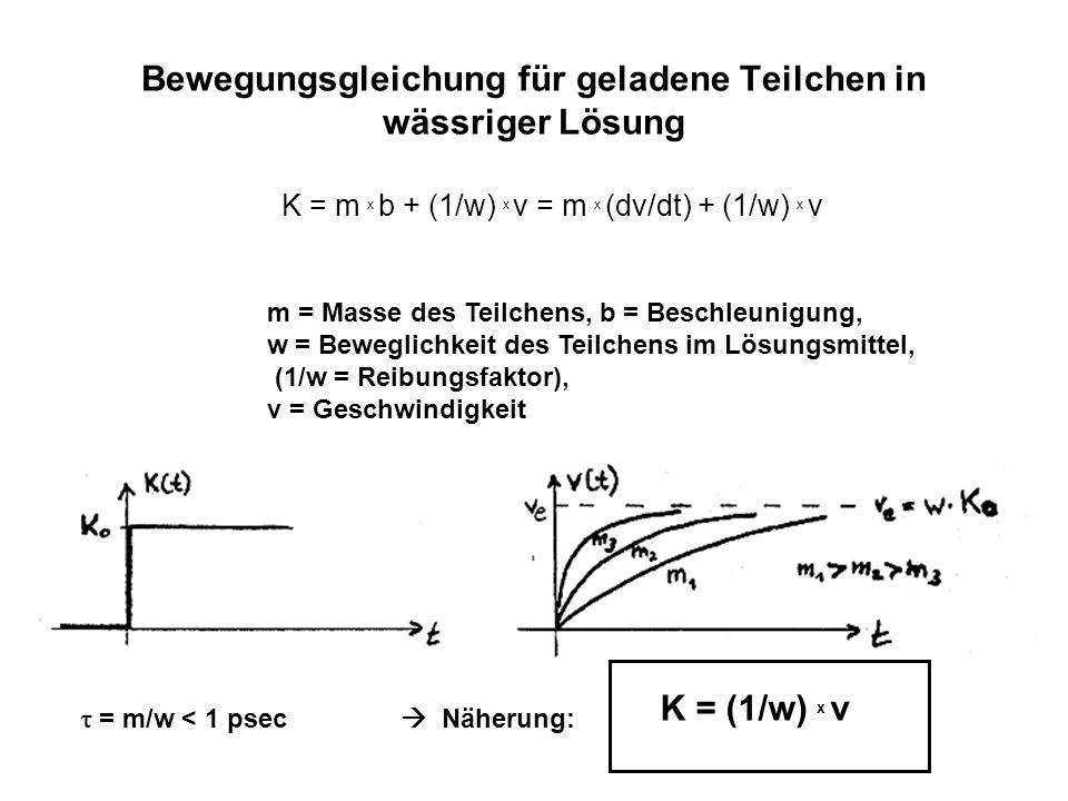 Bewegungsgleichung für geladene Teilchen in wässriger Lösung m = Masse des Teilchens, b = Beschleunigung, w = Beweglichkeit des Teilchens im Lösungsmi