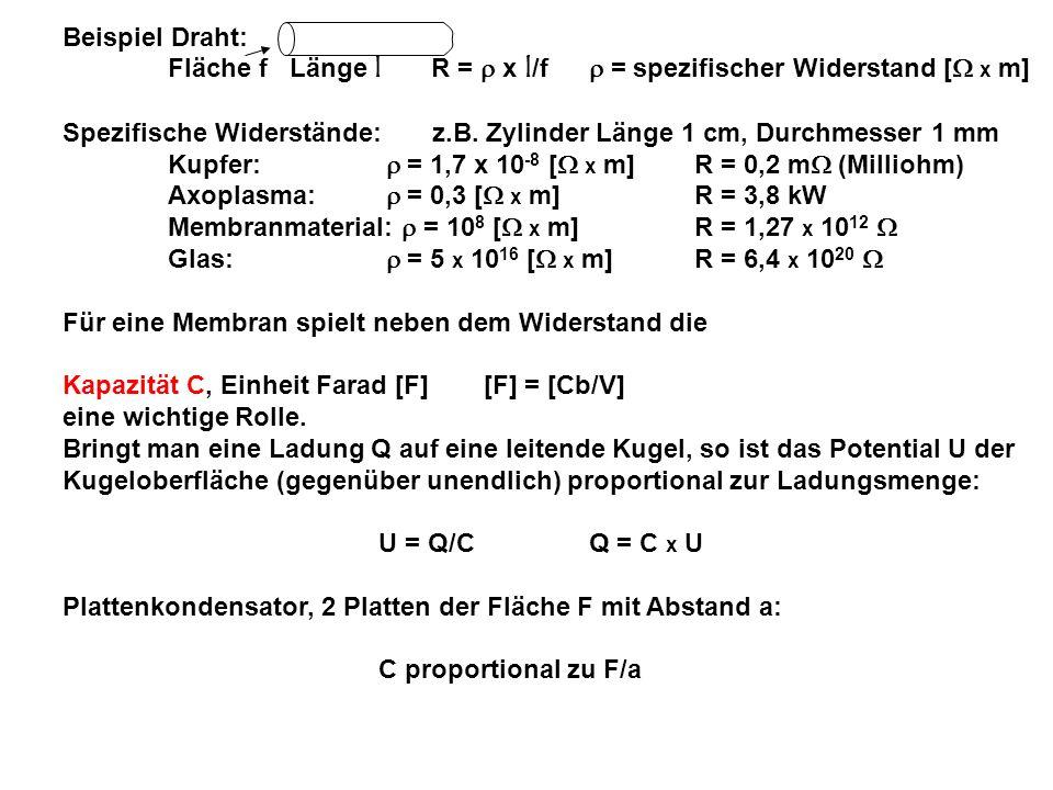 Beispiel Draht: Fläche f Länge l R = x l/f = spezifischer Widerstand [ x m] Spezifische Widerstände: z.B. Zylinder Länge 1 cm, Durchmesser 1 mm Kupfer