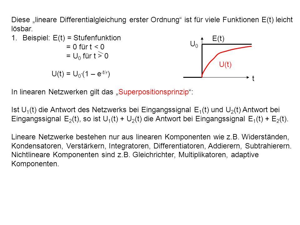 Diese lineare Differentialgleichung erster Ordnung ist für viele Funktionen E(t) leicht lösbar. 1.Beispiel: E(t) = Stufenfunktion = 0 für t < 0 = U 0