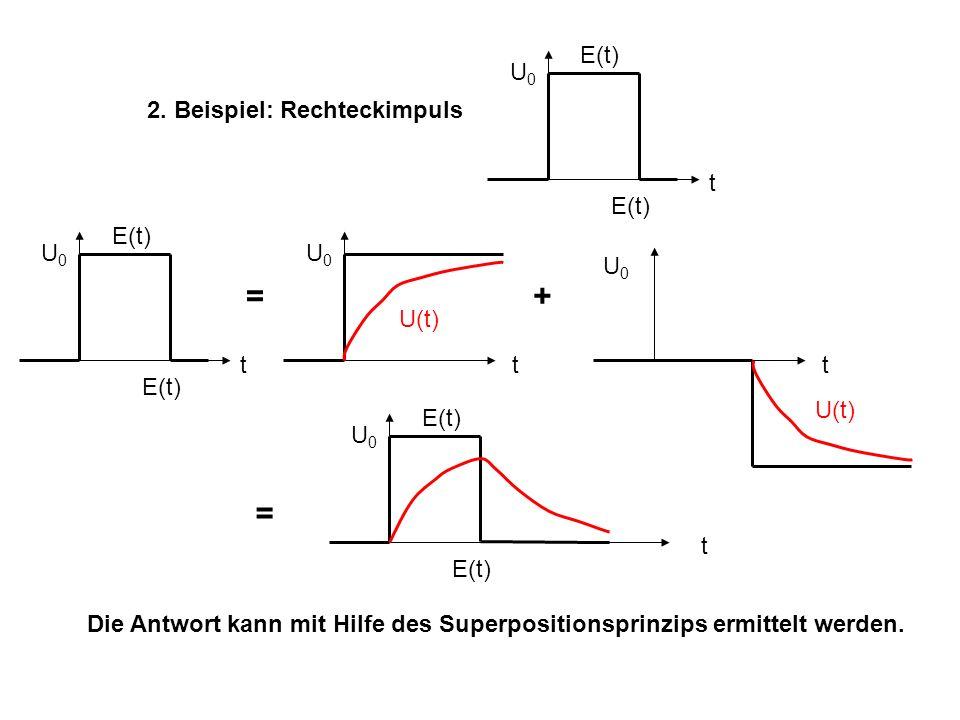 2. Beispiel: Rechteckimpuls U(t) E(t) t U0U0 t U0U0 t U0U0 t U(t) U0U0 =+ = E(t) t U0U0 Die Antwort kann mit Hilfe des Superpositionsprinzips ermittel