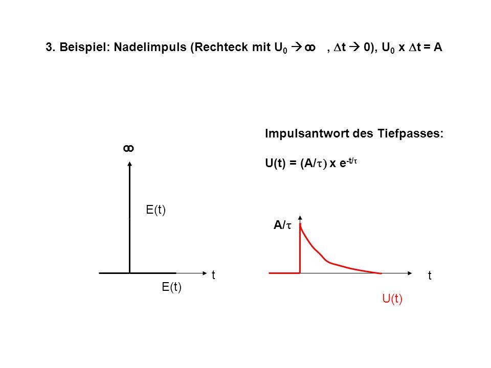 3. Beispiel: Nadelimpuls (Rechteck mit U 0, t 0), U 0 x t = A oo E(t) t oo t U(t) A/ Impulsantwort des Tiefpasses: U(t) = (A/ x e -t/