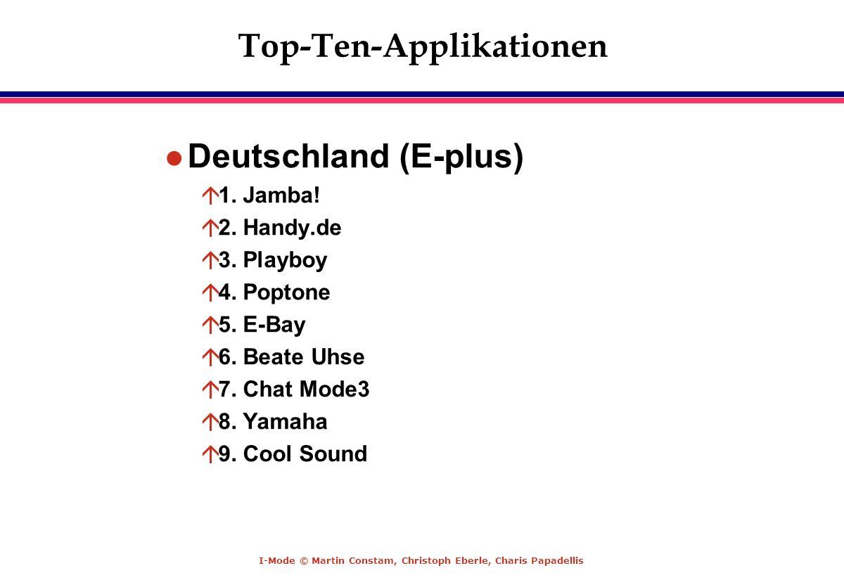 I-Mode © Martin Constam, Christoph Eberle, Charis Papadellis Top-Ten-Applikationen l Deutschland (E-plus) á1. Jamba! á2. Handy.de á3. Playboy á4. Popt