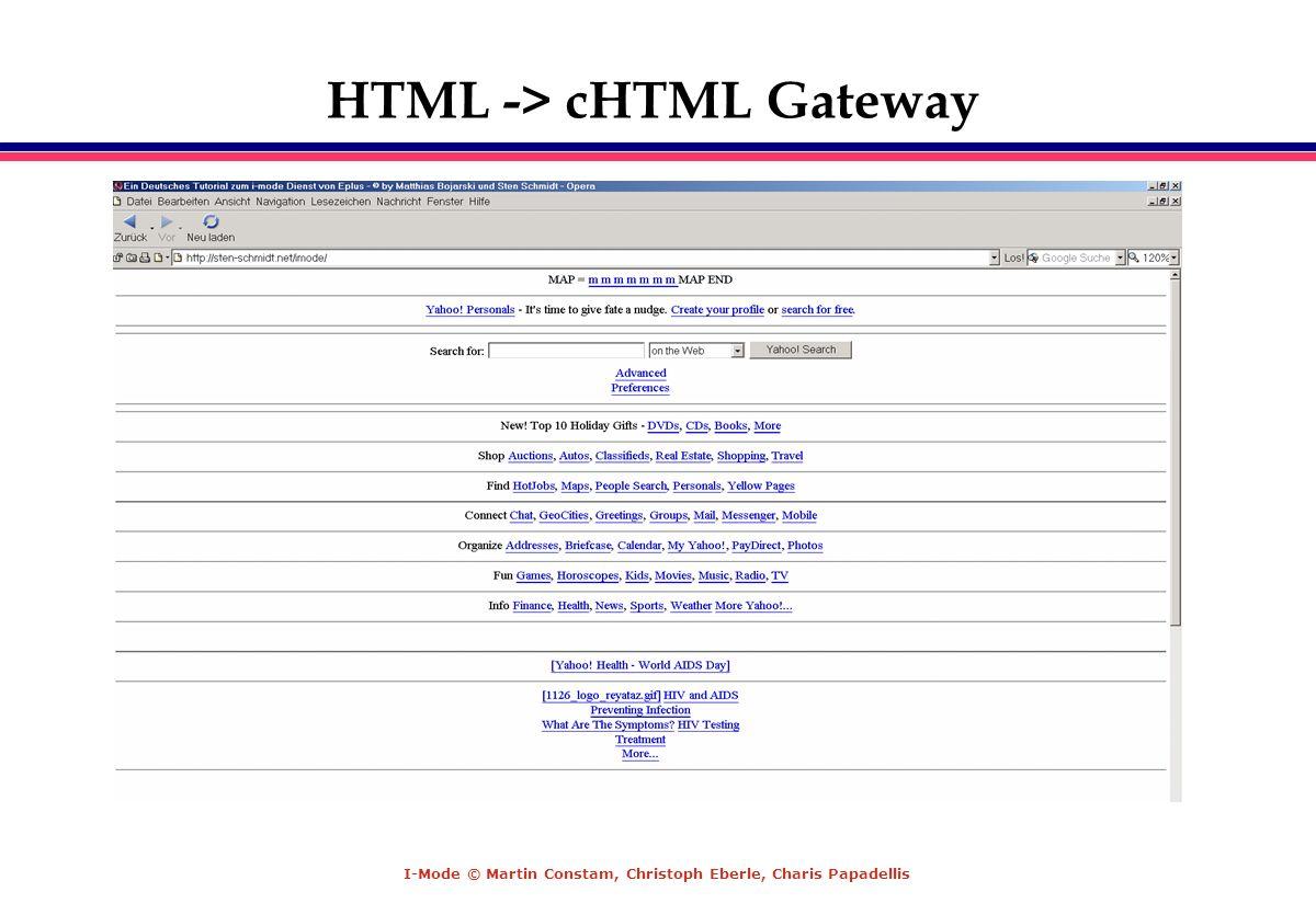 I-Mode © Martin Constam, Christoph Eberle, Charis Papadellis HTML -> cHTML Gateway