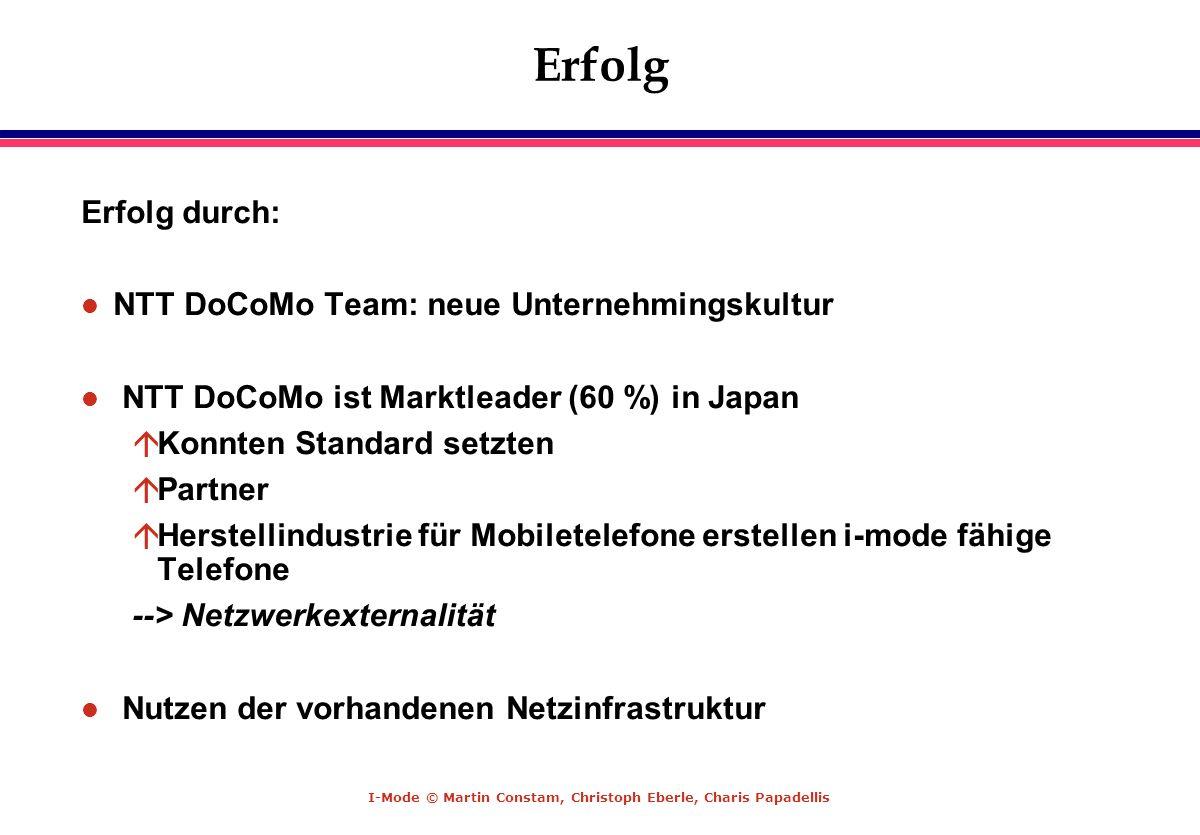 I-Mode © Martin Constam, Christoph Eberle, Charis Papadellis Erfolg Erfolg durch: l NTT DoCoMo Team: neue Unternehmingskultur l NTT DoCoMo ist Marktle