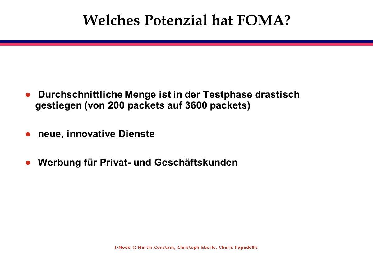I-Mode © Martin Constam, Christoph Eberle, Charis Papadellis Welches Potenzial hat FOMA? l Durchschnittliche Menge ist in der Testphase drastisch gest