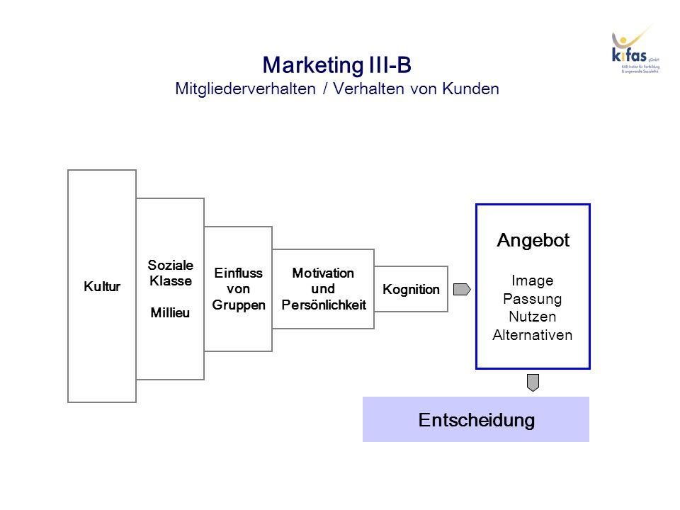 Marketing III-B Mitgliederverhalten / Verhalten von Kunden Kultur Soziale Klasse Millieu Kognition Motivation und Persönlichkeit Einfluss von Gruppen