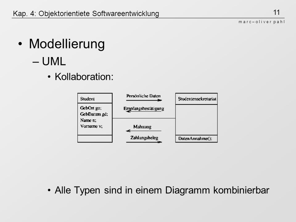 11 m a r c – o l i v e r p a h l Kap. 4: Objektorientiete Softwareentwicklung Modellierung –UML Kollaboration: Alle Typen sind in einem Diagramm kombi