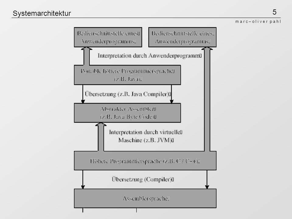 5 m a r c – o l i v e r p a h l Systemarchitektur