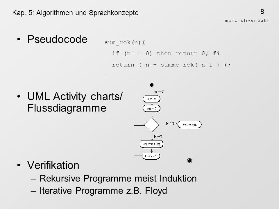 8 m a r c – o l i v e r p a h l Kap. 5: Algorithmen und Sprachkonzepte Pseudocode UML Activity charts/ Flussdiagramme Verifikation –Rekursive Programm