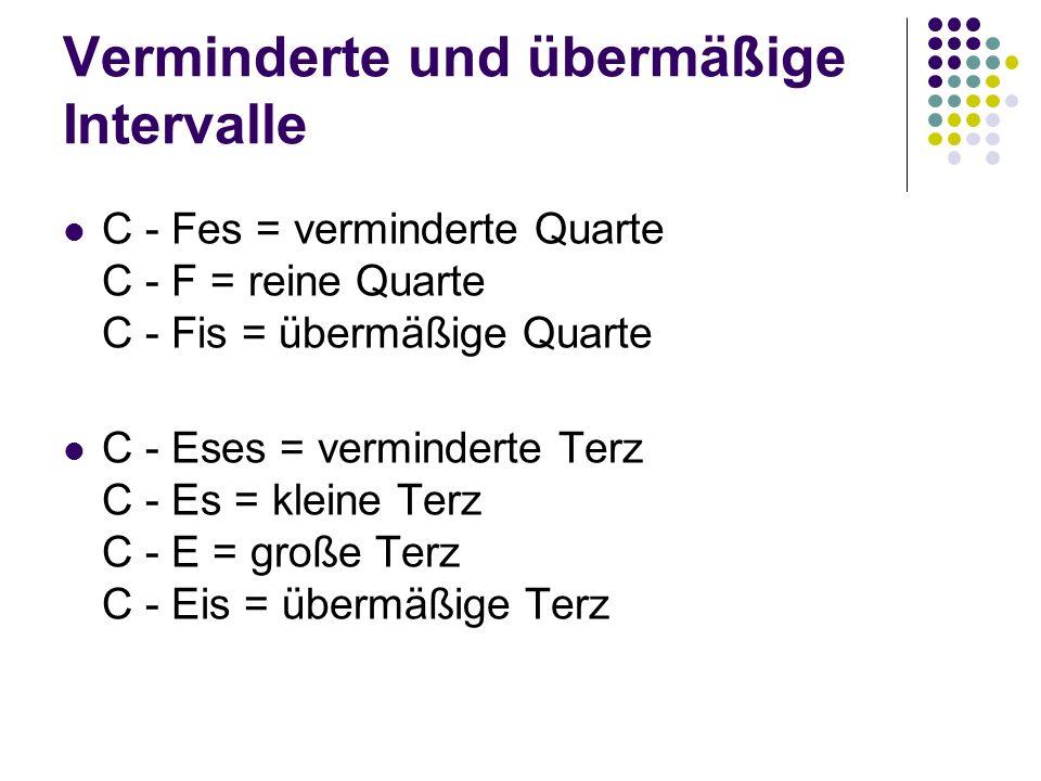 Verminderte und übermäßige Intervalle C - Fes = verminderte Quarte C - F = reine Quarte C - Fis = übermäßige Quarte C - Eses = verminderte Terz C - Es